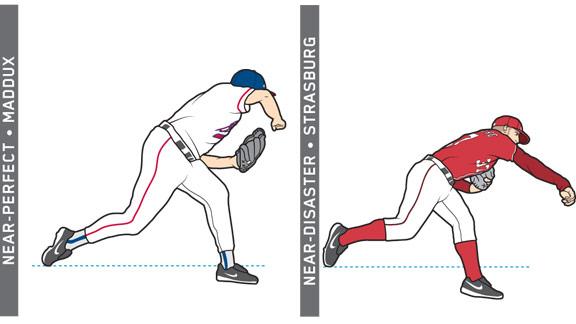 how to teach pitching mechanics sporting news